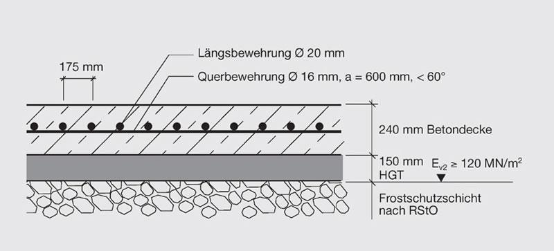 betondecke dicke