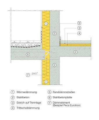 Zweischalige betonwand mit kerndämmung