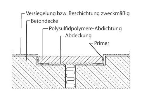 Gartenhaus beton